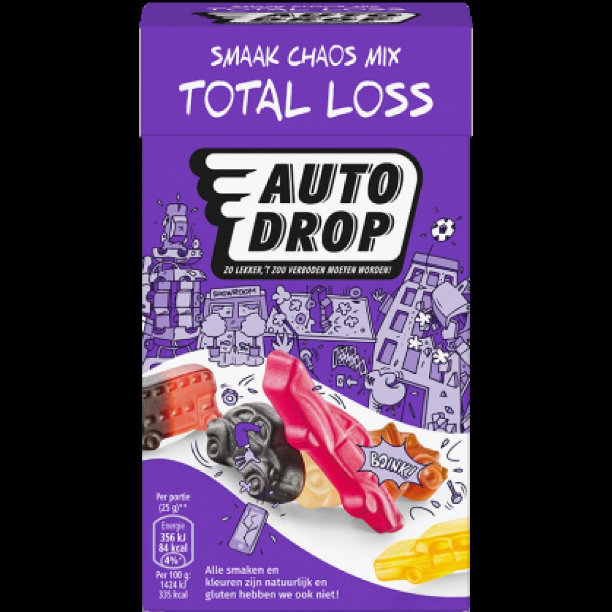 Total Loss Mixdoos